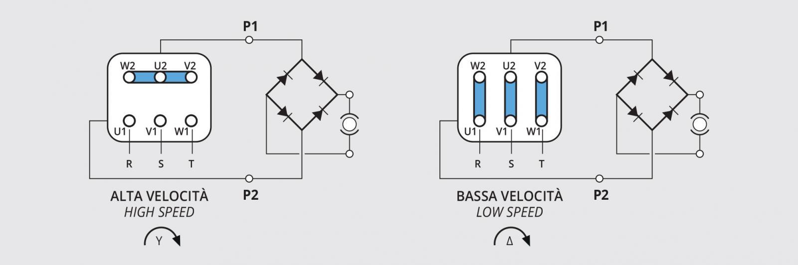Self (DC-AC) brake three-phase motors - Neri Motori S.R.L.